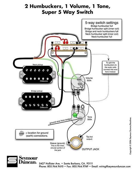 Hexbucker Pickups Sounding Microphonic Telecaster