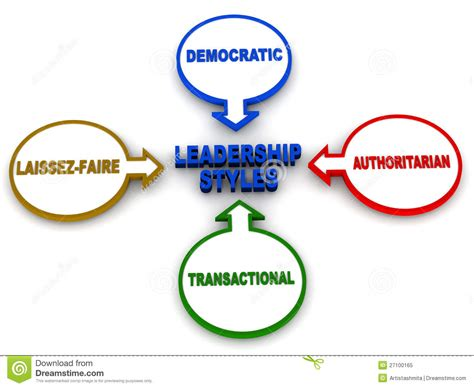 leadership styles stock illustration illustration