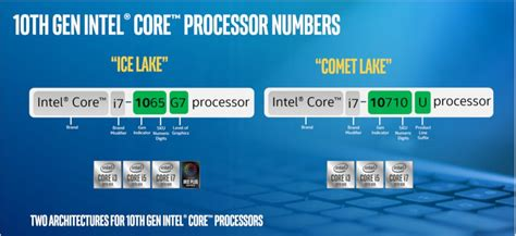 intel comet lake new 10th laptop cpus heading to earth but won t make 14nm extinct