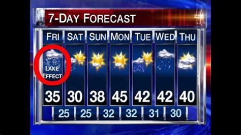 Buffalo NY Weather 10 Day Forecast