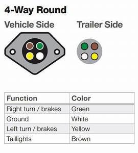How To Install Trailer Wiring  Con Im U00e1genes