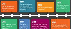 Create a Beautiful E-Learning Interactive Timeline