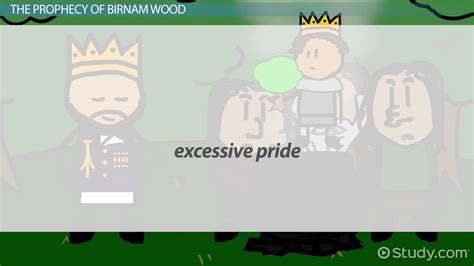 birnam wood quote meaning  macbeth overview video