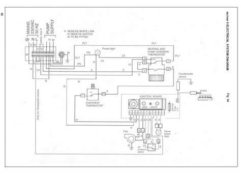 stc wiring diagram wiring diagram virtual fretboard