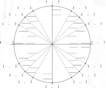 worksheets  perones rockin math site