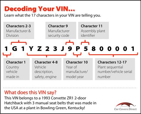 decoding your vehicle s vin vehicle identification number