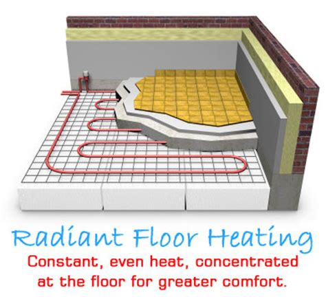 radiant floors for cooling heating cooling