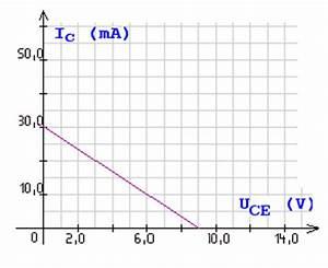Basisstrom Berechnen : astis povray seite halbleiterelektronik unterricht ~ Themetempest.com Abrechnung