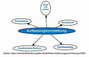 Abteilung 2 Grundbuch : auflassungsvormerkung definition im gabler wirtschaftslexikon online ~ Frokenaadalensverden.com Haus und Dekorationen