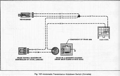 Th400 Kickdown Switch Wiring Diagram by Th400 Not Downshifting Corvetteforum Chevrolet