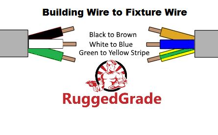 blue brown green electrical wiring brown wire blue wire and green stripe wire what are these
