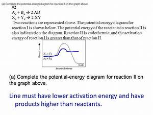 Potential Energy Diagram Chemistry If8766