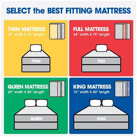 mattress size comparison mattress size guide dimension chart
