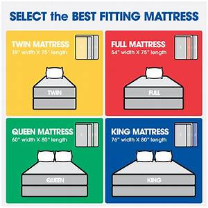 Mattress Size Chart  U0026 Dimension Guide