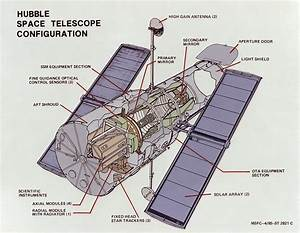 Hubble Space Telescope Configuration