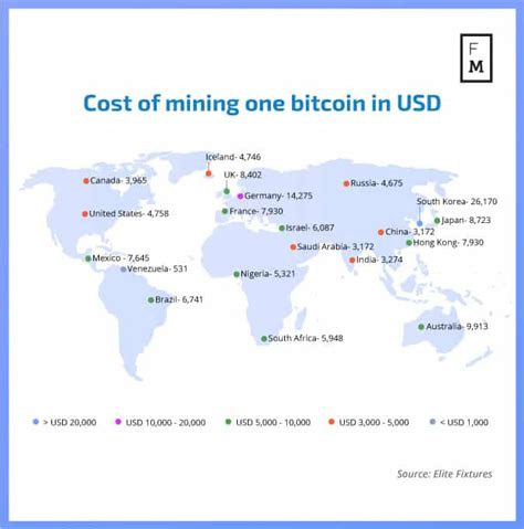 How much a bitcoin atm operator can potentially earn? Infographic: How Much Does it Cost to Mine One Bitcoin in Your Country? | Finance Magnates