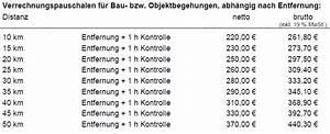 Ein Steinhaus Gmbh : julia 39 s und sascha 39 s traum vom ein steinhaus gutacher zur bauabnahme ~ Markanthonyermac.com Haus und Dekorationen
