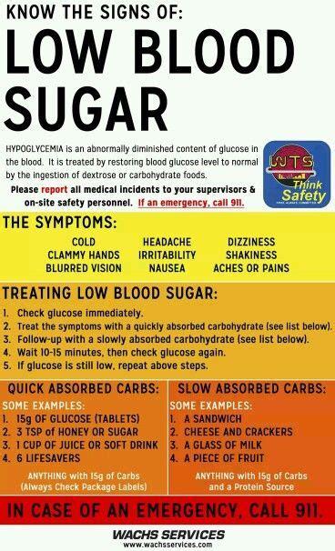 bloods symptoms nursing   hypoglycemia diet