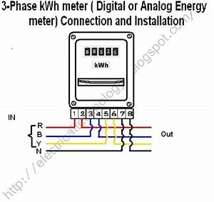 3 phase energy meter connection diagram distribution board With house wiring board