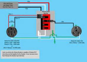 similiar wiring a welder up keywords wiring diagram along welder plug wiring diagram further wiring 20