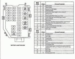 Lincoln Aviator Wiring Diagram