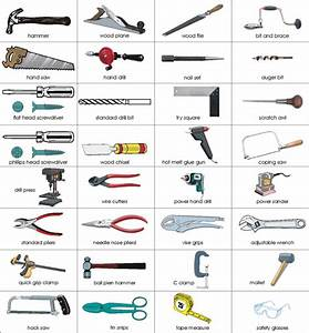 Tools in Technology - Makeup Activity