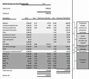 Exemple Bulletin De Paie Avec Indemnité De Licenciement : comment lire une fiche de paie comprendre sa fiche de paie ~ Maxctalentgroup.com Avis de Voitures