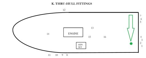 Displacement Hull Fishing Boat by Thru Hull In Stern Of A Displacement Hull The Hull Truth