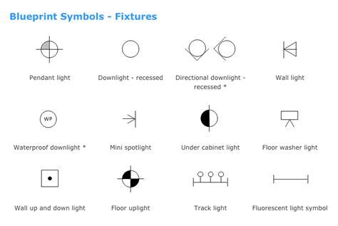 uplight symbol search cad in 2019 lighting symbols lighting design