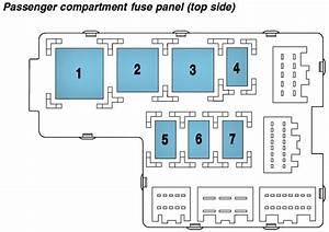 Ford Everest Fuse Box Diagram Ford F550 Super Duty Fuse