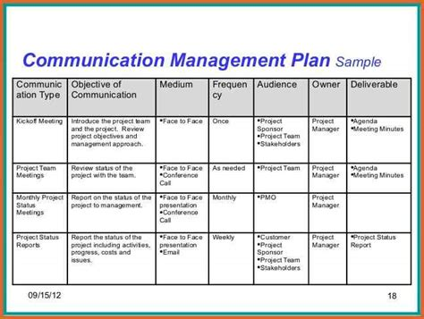 Communication Plan Template For Project Management by Project Management Communication Plan Template Pictures To