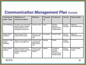 week6pm technology bibliographies cite this for me With communication plan template for project management