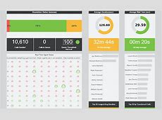 Safety Dashboard Template Image collections Template
