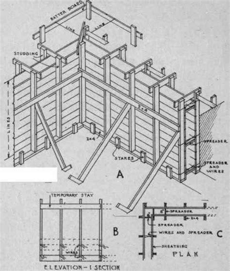 basement wall forms basement wall thickness peenmedia