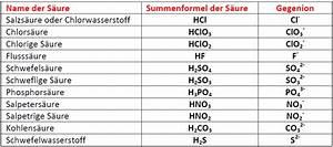Konzentration Berechnen Chemie : definition s uren und basen anorganische chemie ~ Themetempest.com Abrechnung