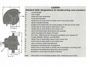 Item   Mx 60  Matryx Vane Actuators On Erdmann Corp