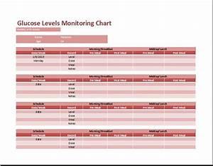 Control Diabetes Using Glucose Levels Monitoring Chart