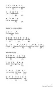 Keyboard Piano Letter Notes