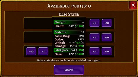 rogue stats analysis class depth stat dex table int figured spend points level
