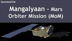 Mars Orbiter Mission (Mangalyaan)   Latest GK 2014 ...