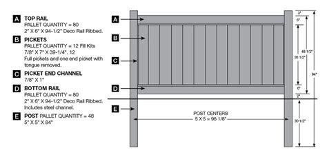 Marvellous Vinyl Picket Fence Parts Vinyl Fence