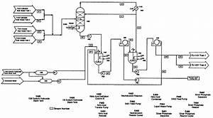 5 Mediated Electrochemical Oxidation Silver Ii