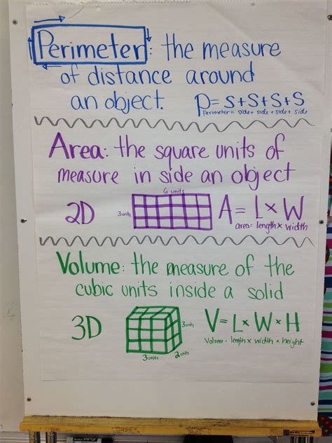 3Rd Grade Math Worksheets Perimeter And Area