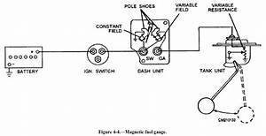Fuel Gauge Sending Unit
