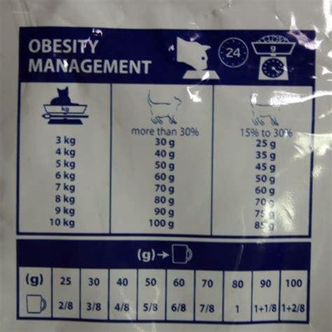 royal canin obesity management cat kg