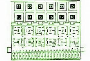 Fiat Scudo Fuse Box Layout Diagram