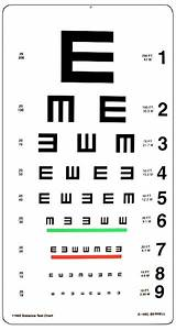 What Is Visual Acuity Rebuild Your Vision