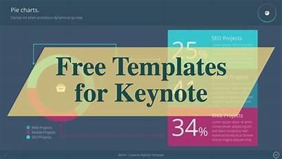 Templates Colorlib Keynote Apple Presentation Template
