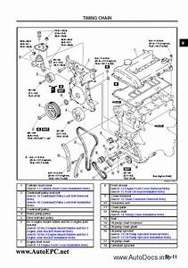 Mazda 6 Repair Manual Repair Manual Order  U0026 Download