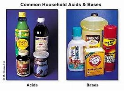 Acids Bases Common Base Chemistry Examples Example